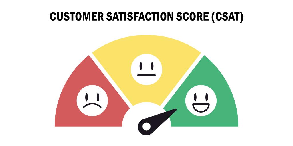 customer-satisfaction-score
